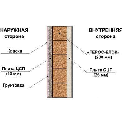 Будівельна хімія Фото 3
